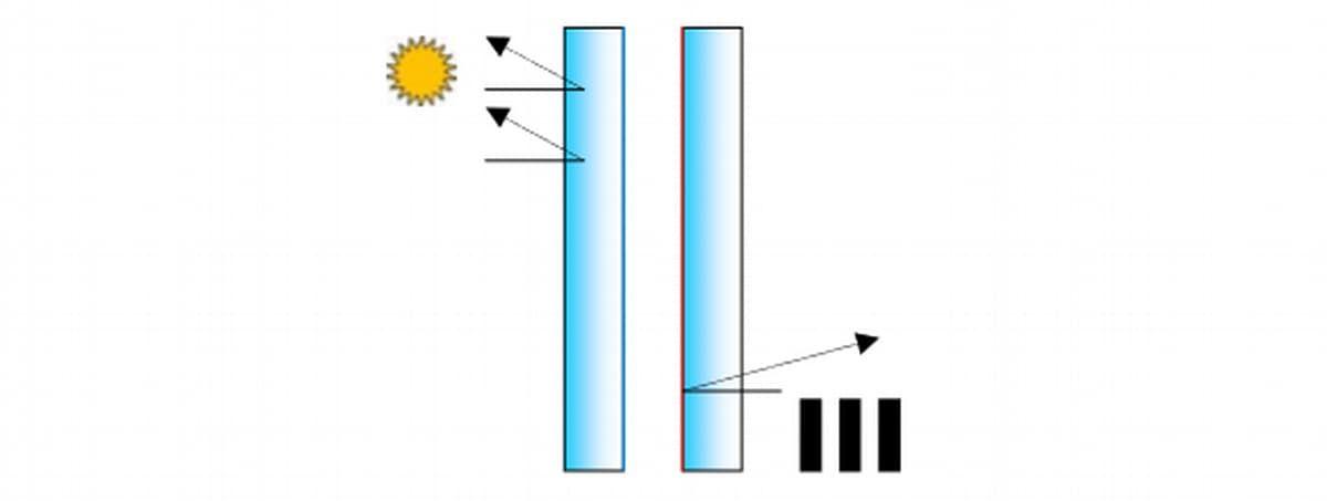 Çift kaplamalı low-e camlar