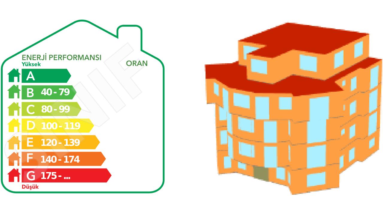 Bina ve Enerji Performansı Listesi