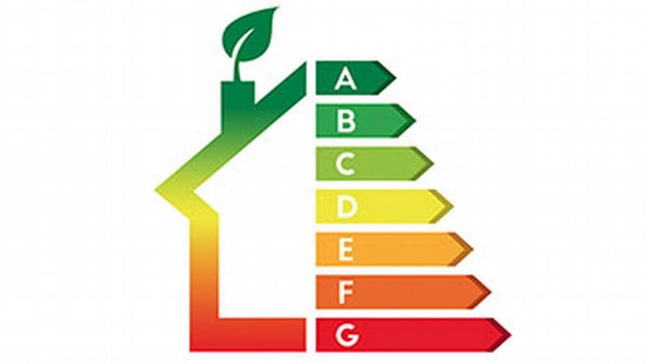 Enerji Performans Sınıfları